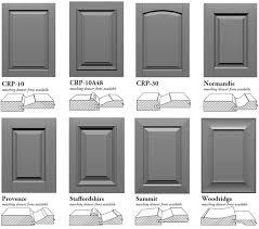 Kitchen Cabinet Door Molding картинки по запросу Shaker Cabinet Door Profiles Shaker Profile