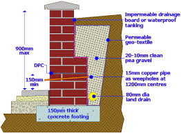 majestic looking how to build a brick retaining wall menards
