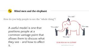 Five Blind Men And The Elephant The Primes How Any Group Can Solve Any Problem