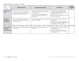 Using Graphic Organizers And Rubrics To Aid Students down