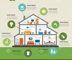 eco friendly homes plans pool eco friendly house ideas home design green tiny eco friendly