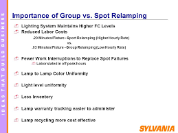 labor cost to replace light fixture the advantages of group reling ppt video online download
