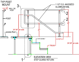 Handrail Design Standards Custom Ramps U0026 Railings Raised Access Floors Access Floor