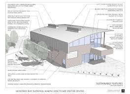 leed house plans green home design and construction leed house design plans