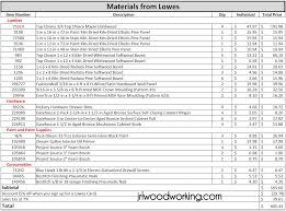 house plans with material list download house construction materials list jackochikatana
