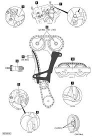 to replace timing chain on bmw 316i e46