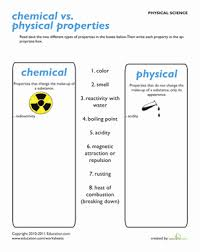 science review chemical vs physical properties science