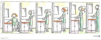 hauteur d une cuisine hauteur des meubles de cuisine 5 lergonomie dans la cuisine evtod