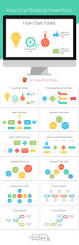 best 25 process flow chart ideas on pinterest process chart