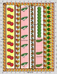 vegetable gardening for beginners vegetable garden garden
