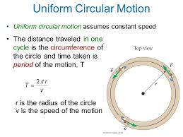 today ch 5 tomorrow ch 5 circular motion and gravitation