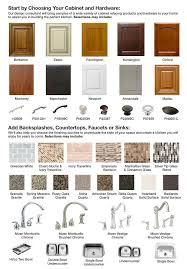 how much does home depot charge for cabinet refacing kitchen cabinet refacing materials 2021 kitchen cabinets