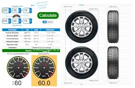 hyundai santa fe tyre size tire size comparison 2018 2019 car release and reviews