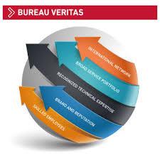 bureau com การตรวจสอบ บร การร บรอง bureau veritas