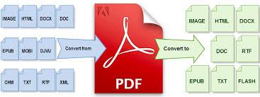 Pdf Converter Free Pdf Converter Convert Pdf Files