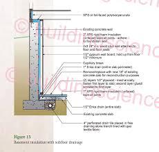 installing a basement subfloor