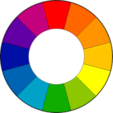 color or colour basic color schemes color theory introduction