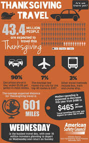 thanksgiving 2013 driving travel safety