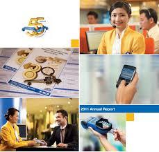 resume format download for freshers bca klik bca annual report