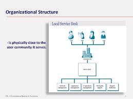 help desk organizational structure itil v3 foundation module 6 functions