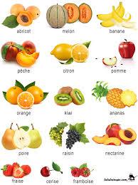 pictogramme cuisine gratuit imagier à imprimer les fruits garderie images pictogrammes