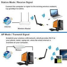 Usb Wifi Adapter For Faster Wifi Usb Wifi Usb Wifi Adapter For Faster Wifi Wireless Adapter For Desktop And