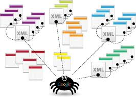 sitemap setting up xml sitemap