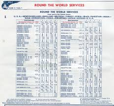 American Airline Route Map by Pan Am History 1940s
