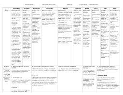 grade 1 long range year plan resource preview yearly and long