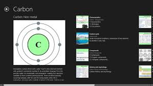 Diamond Periodic Table Carbon Chemical Element App Ranking And Store Data App Annie