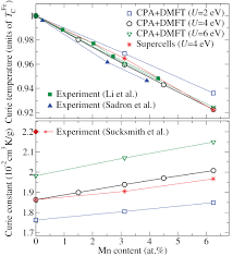 paramagnetic properties of fe mn and fe v alloys a dmft study