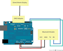 android that sends a message your arduino beelab