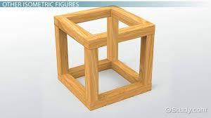 isometric view definition u0026 examples video u0026 lesson transcript