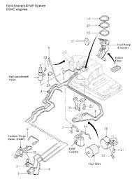 evap system check engine light car repair what causes the evap system s to fail