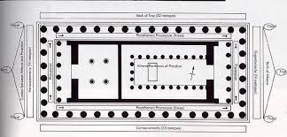 floor plan of the parthenon sculpture had long been integrated into the architecture of greek