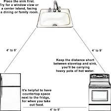 kitchen triangle design with island kitchen design triangle spurinteractive