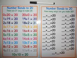 number bonds 0 20 poster and blank worksheet ks1 numeracy