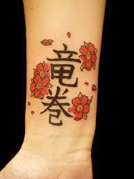 choosing tattoos according to zodiac signs