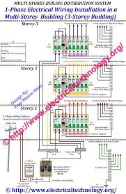 basic electrical house wiring single phase electrical wiring