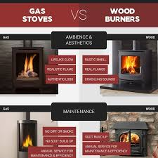 Electric Vs Gas Fireplace by Gas Stoves Vs Wood Burners The Fireplace Studio
