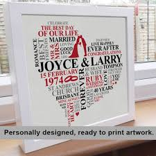40th anniversary gifts for parents 40th wedding anniversary gifts for parents ideas tbrb info