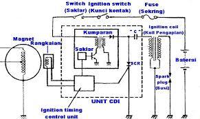 repair manual pdf wiring diagram sistem pengapian