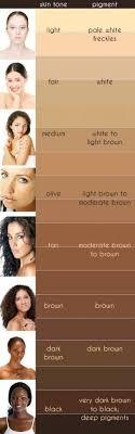light medium skin tone best lipstick colors winter 2017 transforms your look effortlessly