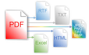Convert Pdf To Word Pdf To Word Excel Html Free