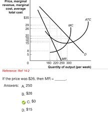economics archive may 20 2017 chegg com