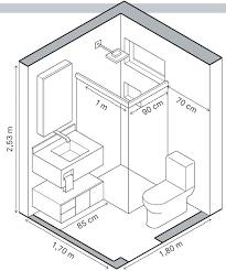 small bathroom layout dimensions ideas decor u2013 buildmuscle