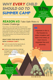 Challenge Risks 5 Reasons Why Every Child Should Go To Summer C 3 Take Safe