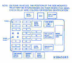 1987 bmw 325i fuse diagram 2003 bmw 325i fuse box diagram u2022 sewacar co