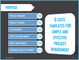 project management toolkit excel templates project planner