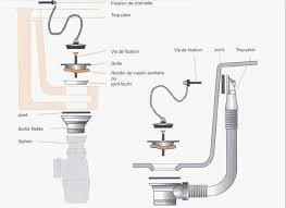 changer robinet evier cuisine changer joint evier cuisine luxe changer joint robinet mitigeur